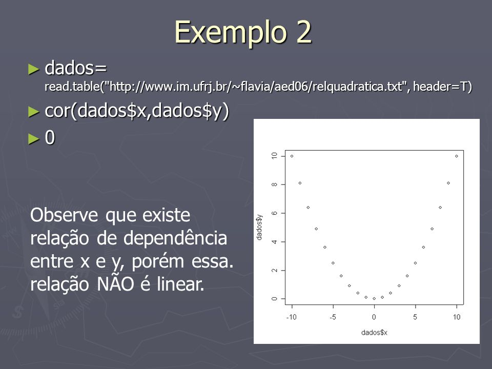 Exemplo 2 dados= read.table(