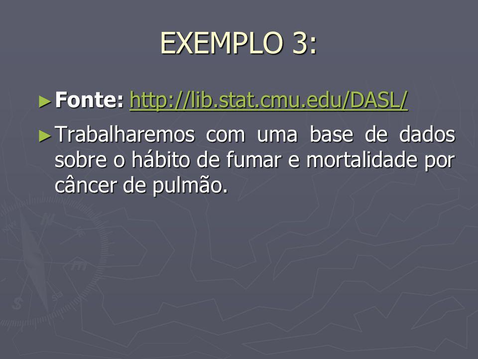 EXEMPLO 3: Fonte: http://lib.stat.cmu.edu/DASL/ Fonte: http://lib.stat.cmu.edu/DASL/http://lib.stat.cmu.edu/DASL/ Trabalharemos com uma base de dados sobre o hábito de fumar e mortalidade por câncer de pulmão.