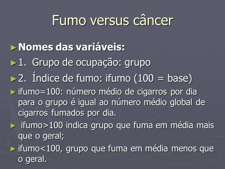 Fumo versus câncer Nomes das variáveis: Nomes das variáveis: 1.Grupo de ocupação: grupo 1.Grupo de ocupação: grupo 2.Índice de fumo: ifumo (100 = base) 2.Índice de fumo: ifumo (100 = base) ifumo=100: número médio de cigarros por dia para o grupo é igual ao número médio global de cigarros fumados por dia.