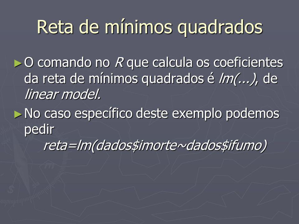 Reta de mínimos quadrados O comando no R que calcula os coeficientes da reta de mínimos quadrados é lm(...), de linear model. O comando no R que calcu