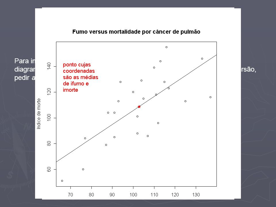 Gráfico da reta obtida Para inserir o gráfico da reta obtida no ajuste de mínimos quadrados no diagrama de dispersão dos pontos, basta, após obter o d
