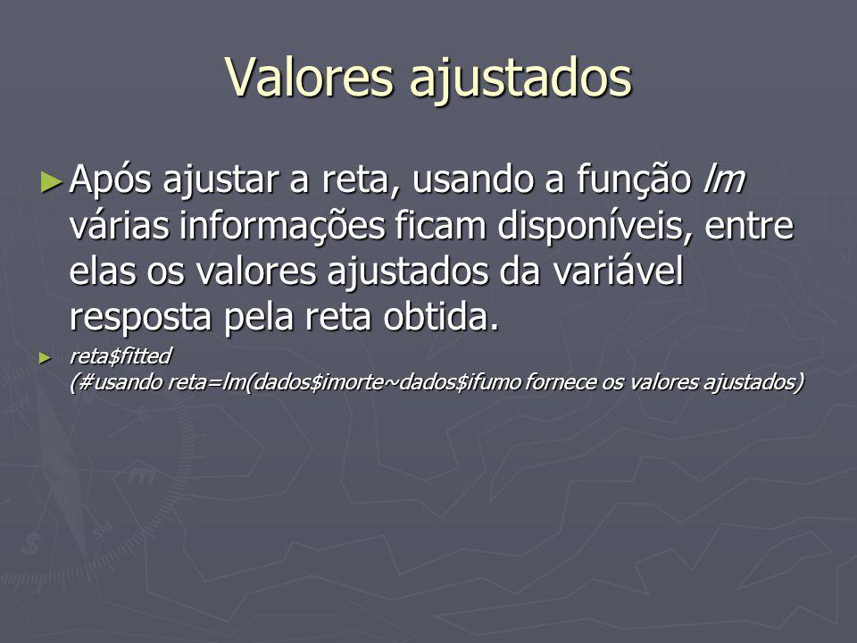 Valores ajustados Após ajustar a reta, usando a função lm várias informações ficam disponíveis, entre elas os valores ajustados da variável resposta pela reta obtida.