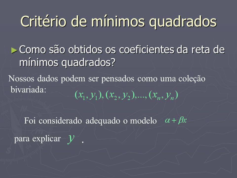Critério de mínimos quadrados Como são obtidos os coeficientes da reta de mínimos quadrados? Como são obtidos os coeficientes da reta de mínimos quadr