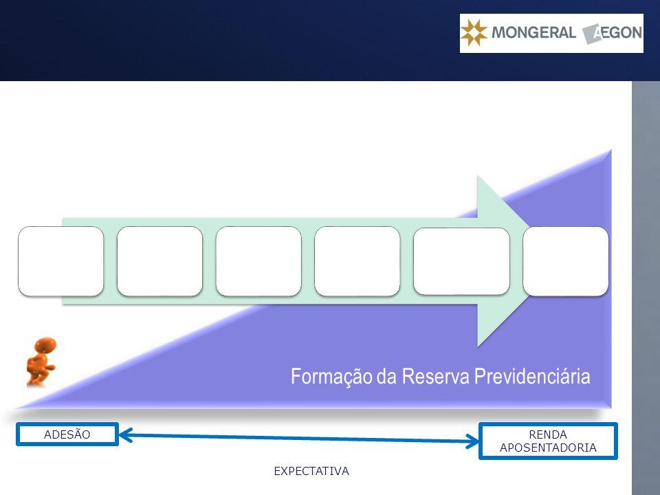 Operação Gestão do Passivo ConsumoMercado Alterações Finanças Pessoais Mudanças estrutura familiar Escolha dos Investimentos Eventos Inesperados ADESÃ