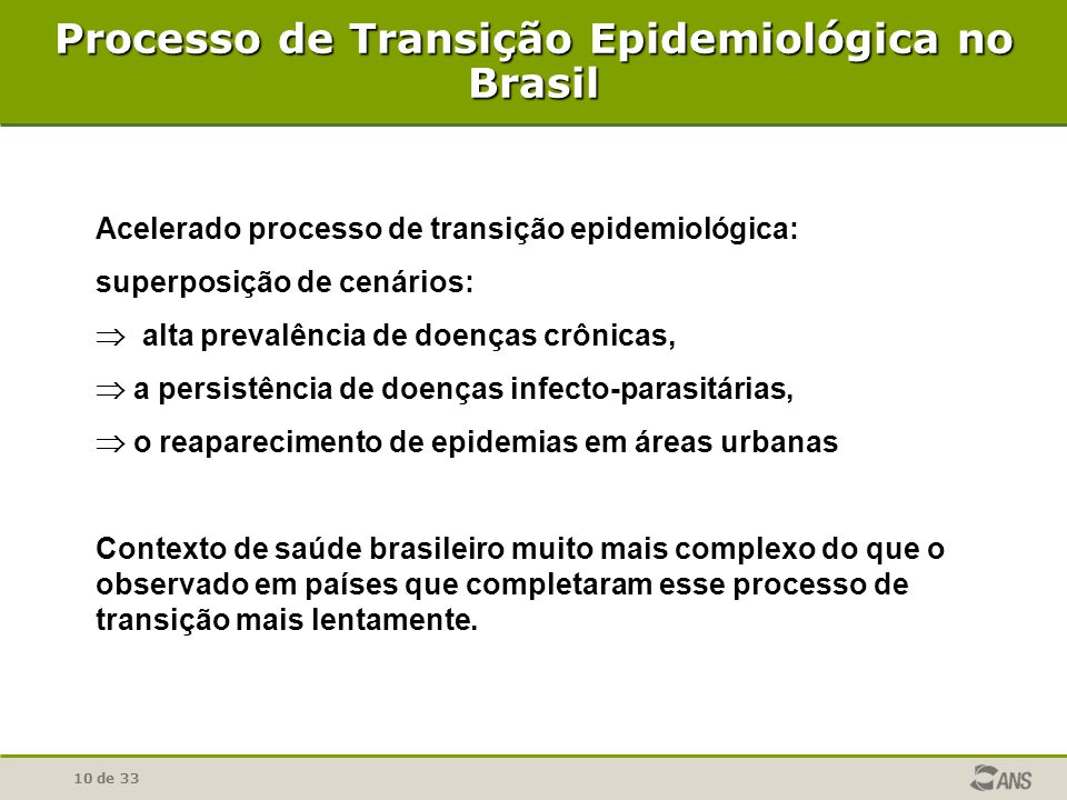 10 de 33 Processo de Transição Epidemiológica no Brasil Acelerado processo de transição epidemiológica: superposição de cenários: alta prevalência de
