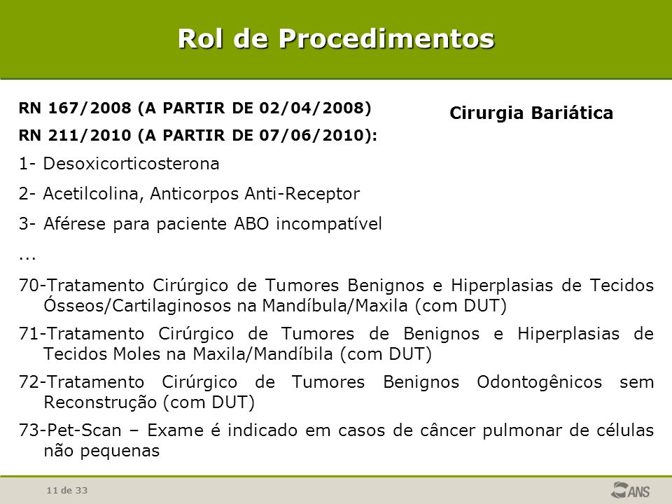 11 de 33 Rol de Procedimentos RN 167/2008 (A PARTIR DE 02/04/2008) RN 211/2010 (A PARTIR DE 07/06/2010): 1- Desoxicorticosterona 2- Acetilcolina, Anticorpos Anti-Receptor 3-Aférese para paciente ABO incompatível...