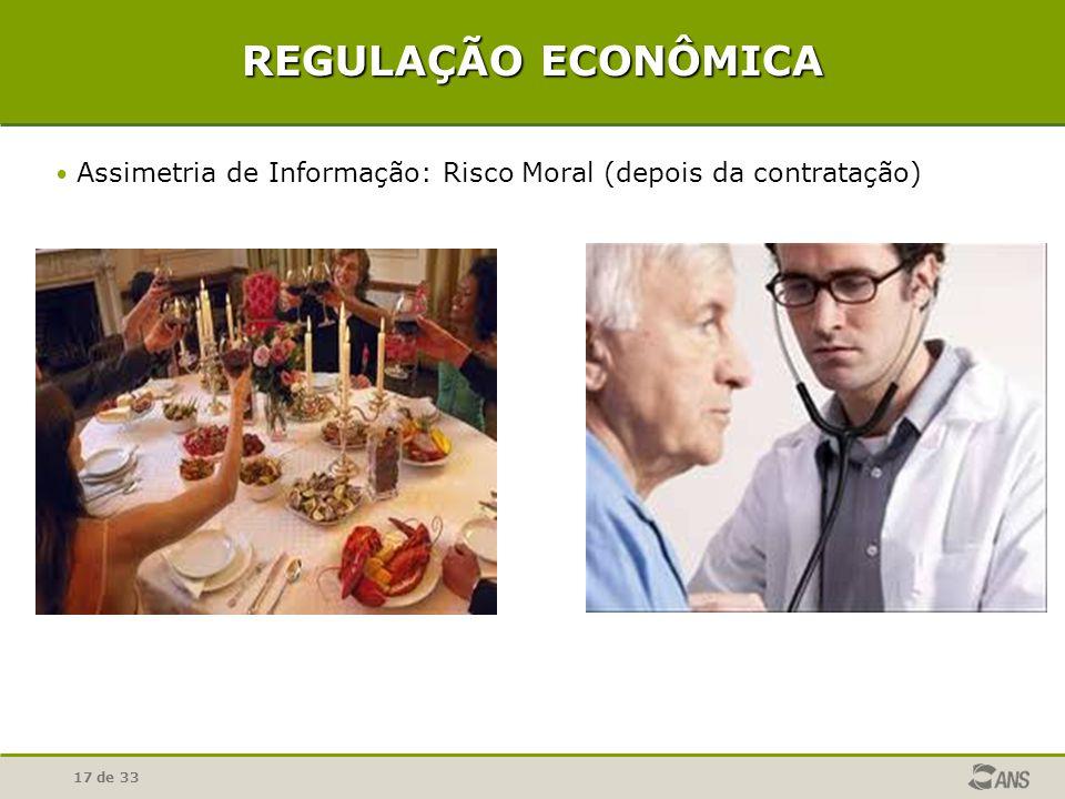 17 de 33 REGULAÇÃO ECONÔMICA Assimetria de Informação: Risco Moral (depois da contratação)