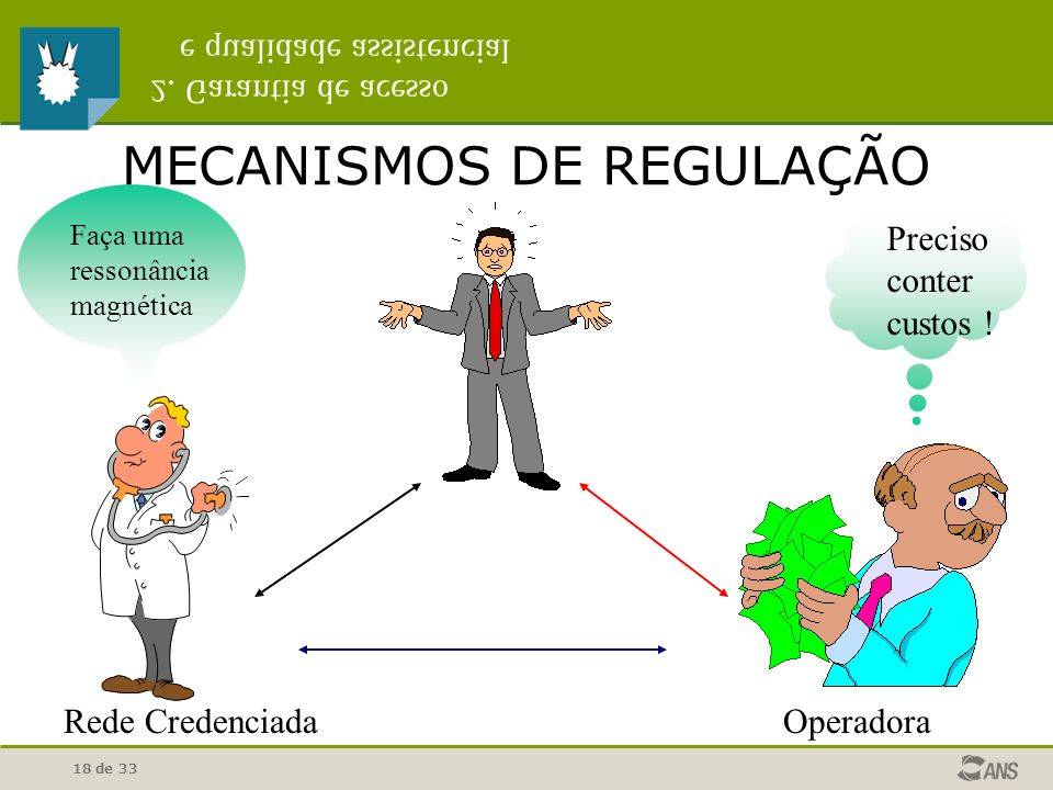 18 de 33 Rede CredenciadaOperadora Faça uma ressonância magnética Preciso conter custos ! MECANISMOS DE REGULAÇÃO