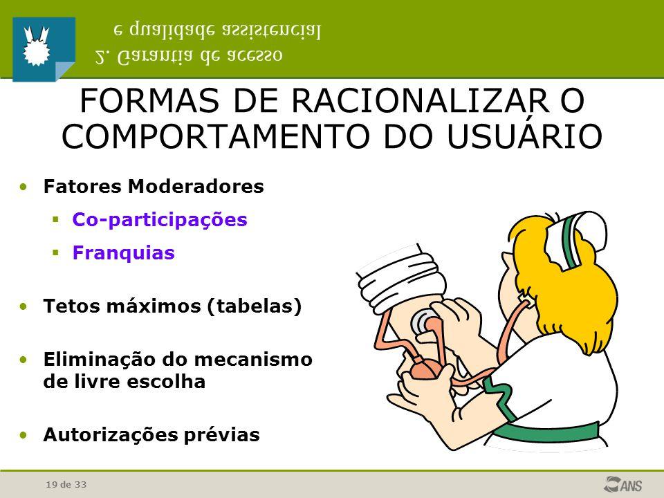19 de 33 Fatores Moderadores Co-participações Franquias Tetos máximos (tabelas) Eliminação do mecanismo de livre escolha Autorizações prévias FORMAS D