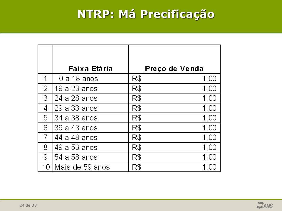 24 de 33 NTRP: Má Precificação