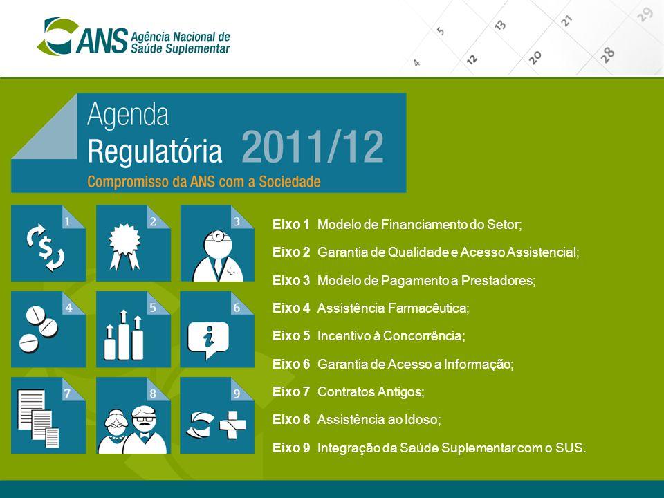 Eixo 1 Modelo de Financiamento do Setor; Eixo 2 Garantia de Qualidade e Acesso Assistencial; Eixo 3 Modelo de Pagamento a Prestadores; Eixo 4 Assistência Farmacêutica; Eixo 5 Incentivo à Concorrência; Eixo 6 Garantia de Acesso a Informação; Eixo 7 Contratos Antigos; Eixo 8 Assistência ao Idoso; Eixo 9 Integração da Saúde Suplementar com o SUS.