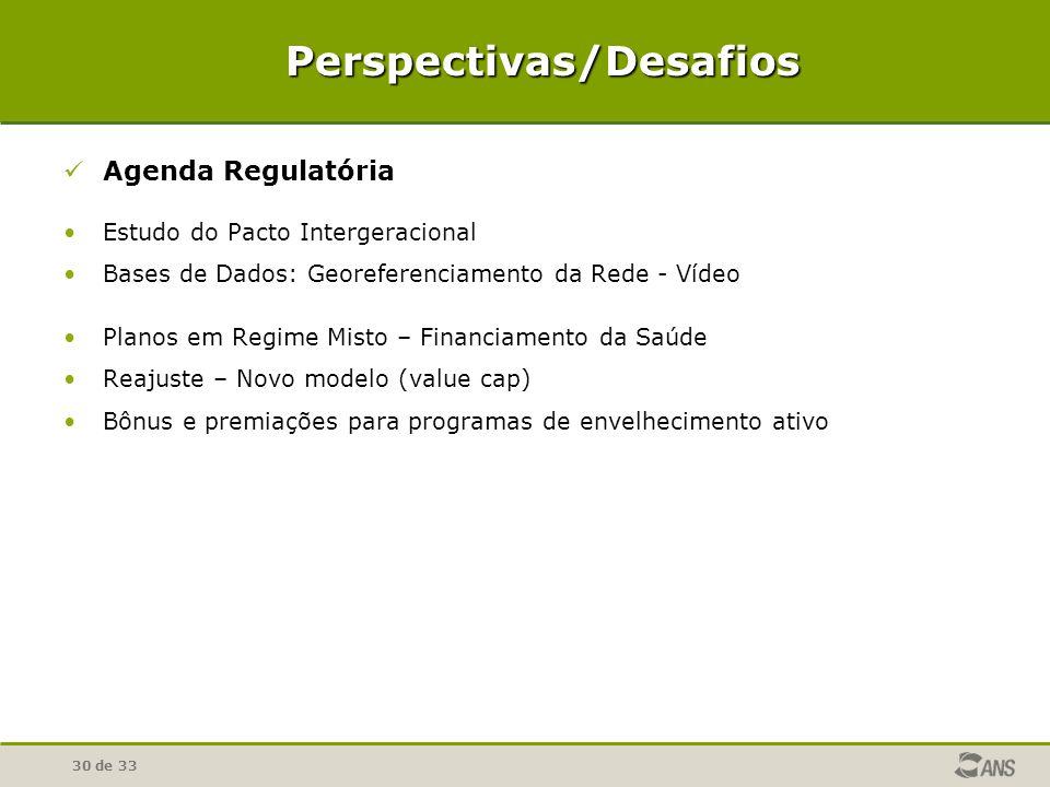 30 de 33 Agenda Regulatória Estudo do Pacto Intergeracional Bases de Dados: Georeferenciamento da Rede - Vídeo Planos em Regime Misto – Financiamento