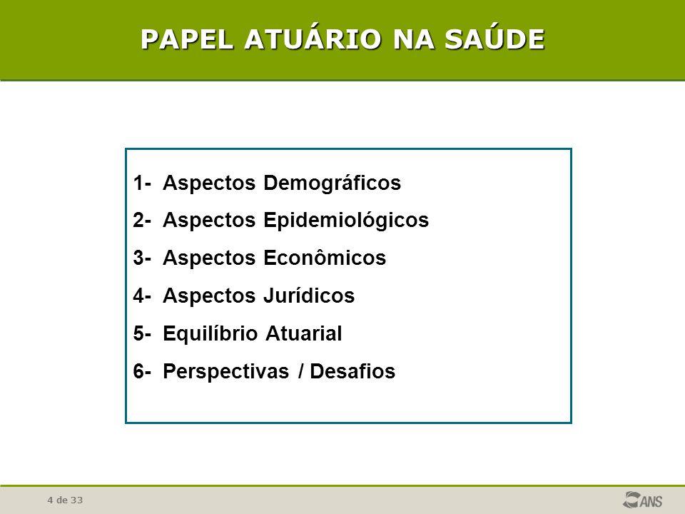 4 de 33 PAPEL ATUÁRIO NA SAÚDE 1- Aspectos Demográficos 2- Aspectos Epidemiológicos 3- Aspectos Econômicos 4- Aspectos Jurídicos 5- Equilíbrio Atuaria