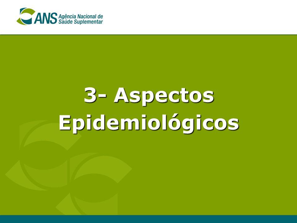 3- Aspectos Epidemiológicos
