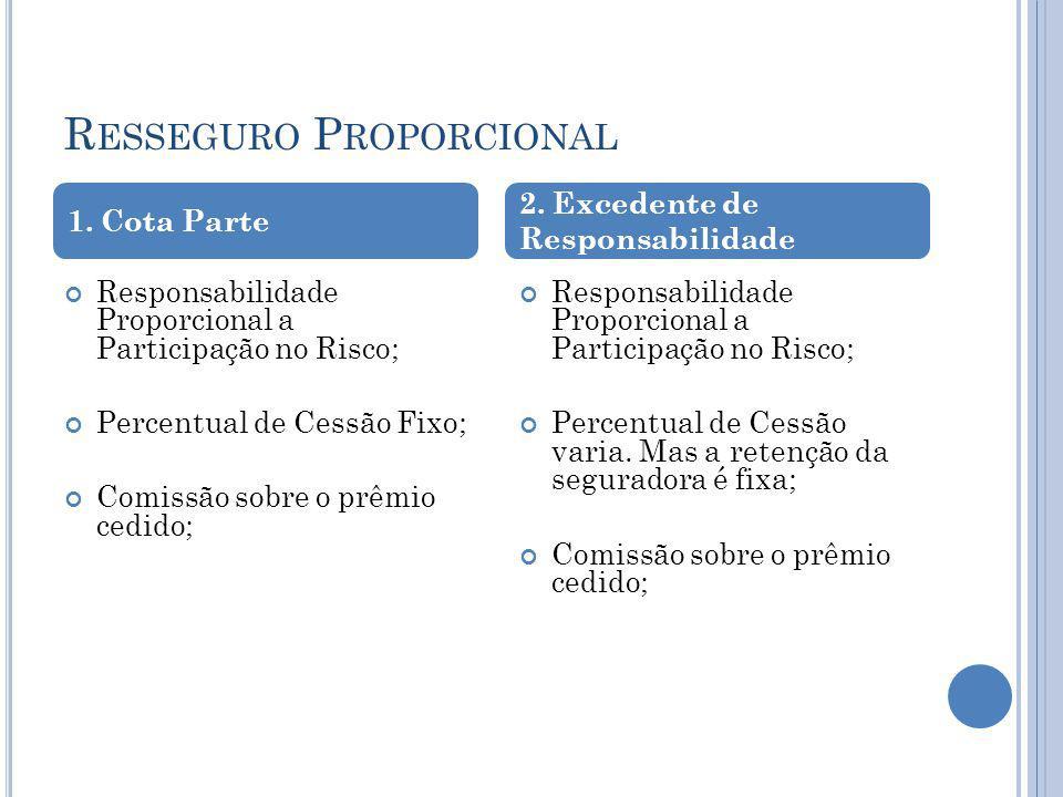 R ESSEGURO P ROPORCIONAL Responsabilidade Proporcional a Participação no Risco; Percentual de Cessão Fixo; Comissão sobre o prêmio cedido; Responsabil