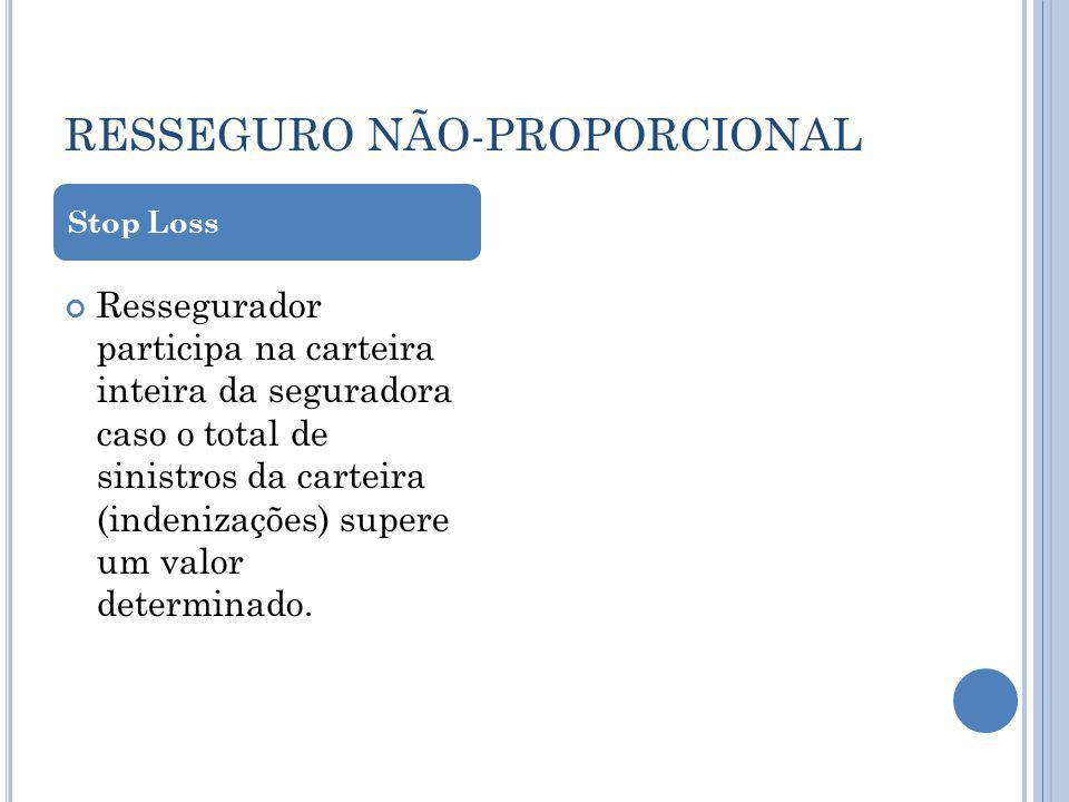 RESSEGURO NÃO-PROPORCIONAL Ressegurador participa na carteira inteira da seguradora caso o total de sinistros da carteira (indenizações) supere um val