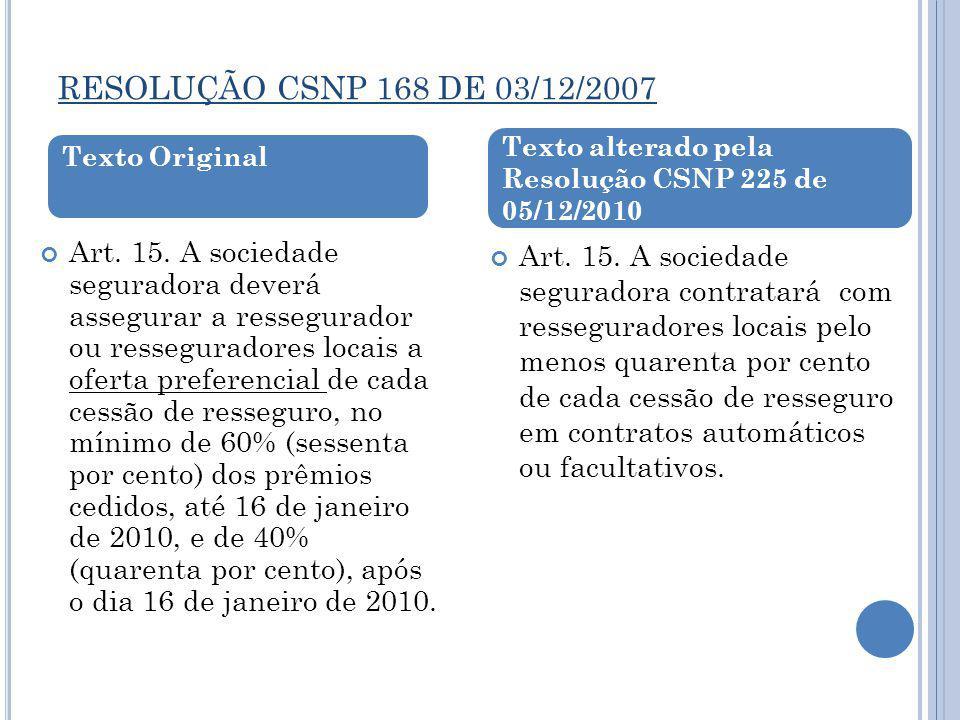 RESOLUÇÃO CSNP 168 DE 03/12/2007 Art. 15. A sociedade seguradora deverá assegurar a ressegurador ou resseguradores locais a oferta preferencial de cad