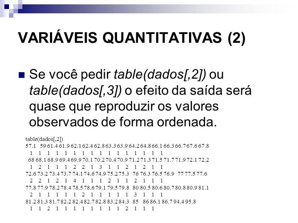 VARIÁVEIS QUANTITATIVAS (2) Se você pedir table(dados[,2]) ou table(dados[,3]) o efeito da saída será quase que reproduzir os valores observados de fo