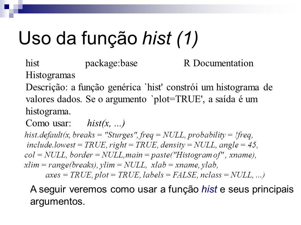 Uso da função hist (1) hist package:base R Documentation Histogramas Descrição: a função genérica `hist' constrói um histograma de valores dados. Se o