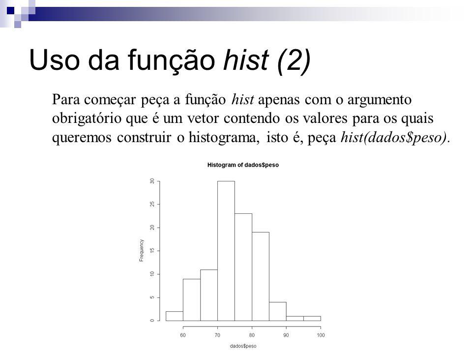 Uso da função hist (2) Para começar peça a função hist apenas com o argumento obrigatório que é um vetor contendo os valores para os quais queremos co