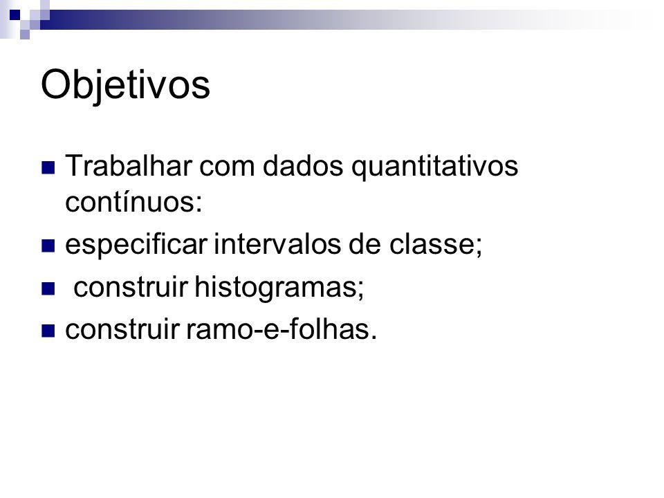 Objetivos Trabalhar com dados quantitativos contínuos: especificar intervalos de classe; construir histogramas; construir ramo-e-folhas.
