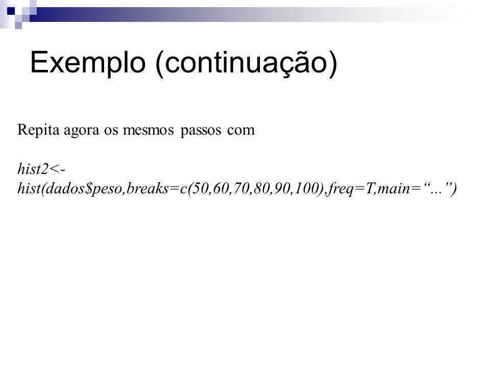 Exemplo (continuação) Repita agora os mesmos passos com hist2<- hist(dados$peso,breaks=c(50,60,70,80,90,100),freq=T,main=...)
