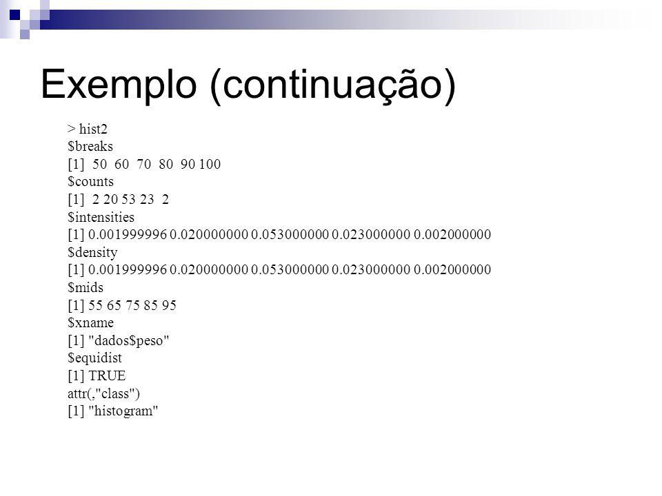 Exemplo (continuação) > hist2 $breaks [1] 50 60 70 80 90 100 $counts [1] 2 20 53 23 2 $intensities [1] 0.001999996 0.020000000 0.053000000 0.023000000