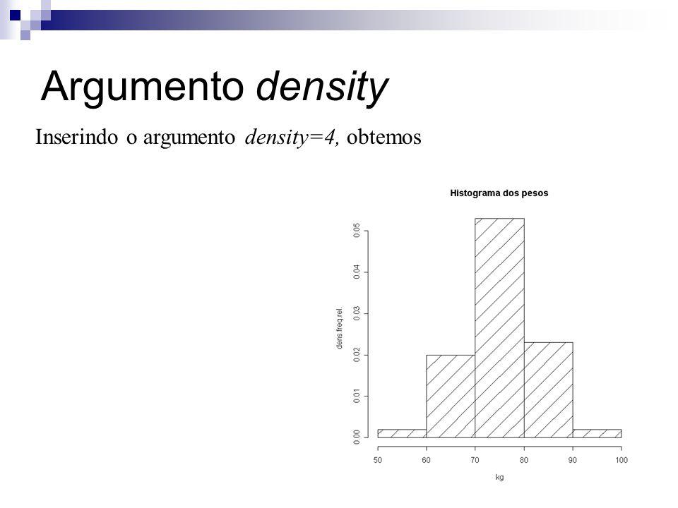 Argumento density Inserindo o argumento density=4, obtemos