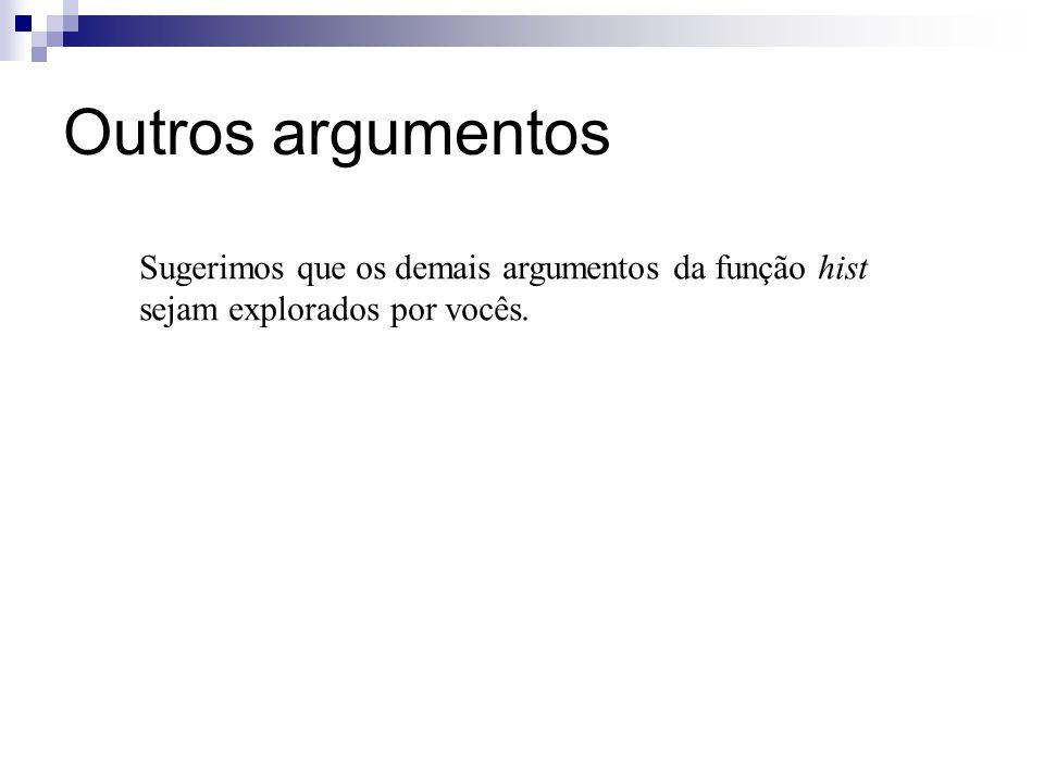 Outros argumentos Sugerimos que os demais argumentos da função hist sejam explorados por vocês.