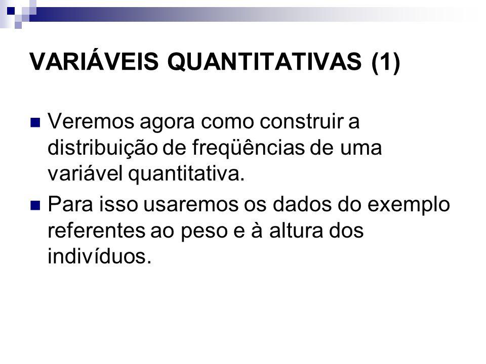 VARIÁVEIS QUANTITATIVAS (1) Veremos agora como construir a distribuição de freqüências de uma variável quantitativa. Para isso usaremos os dados do ex