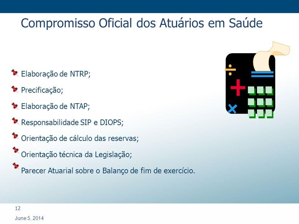 12 June 5, 2014 Elaboração de NTRP; Precificação; Elaboração de NTAP; Responsabilidade SIP e DIOPS; Orientação de cálculo das reservas; Orientação téc