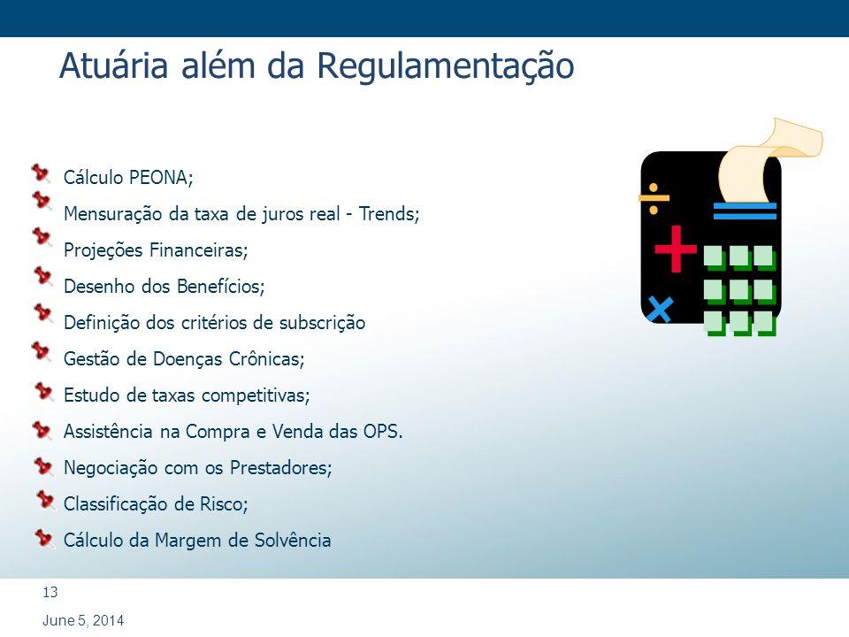 13 June 5, 2014 Cálculo PEONA; Mensuração da taxa de juros real - Trends; Projeções Financeiras; Desenho dos Benefícios; Definição dos critérios de su