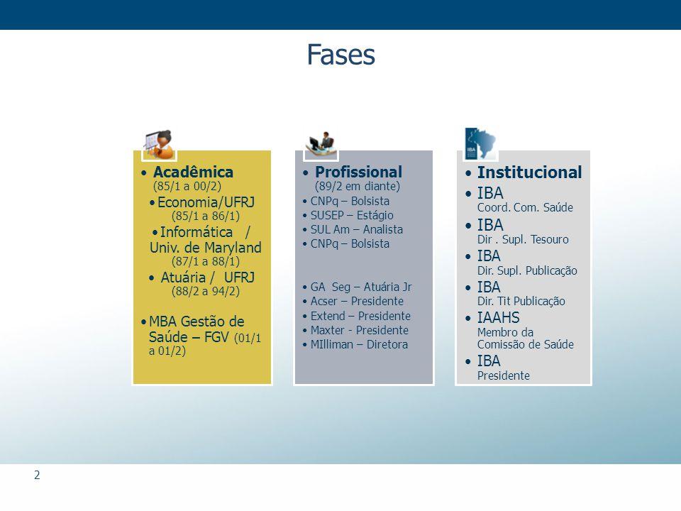 2 June 5, 2014 Fases Acadêmica (85/1 a 00/2) Economia/UFRJ (85/1 a 86/1) Informática / Univ. de Maryland (87/1 a 88/1) Atuária / UFRJ (88/2 a 94/2) MB