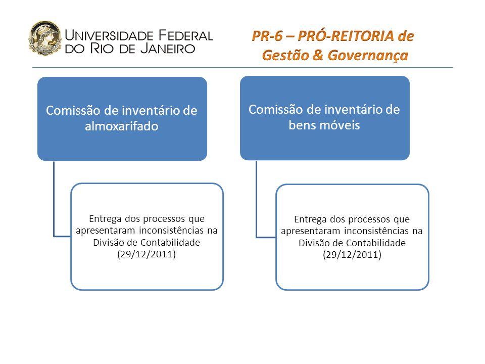 Comissão de inventário de almoxarifado Entrega dos processos que apresentaram inconsistências na Divisão de Contabilidade (29/12/2011) Comissão de inventário de bens móveis Entrega dos processos que apresentaram inconsistências na Divisão de Contabilidade (29/12/2011)