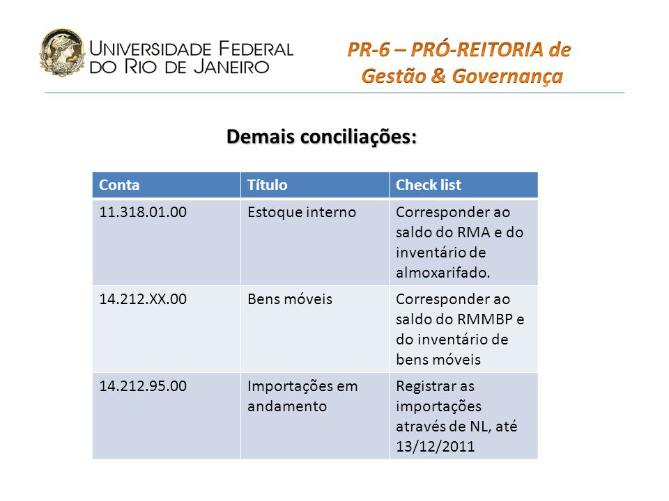 Demais conciliações: ContaTítuloCheck list 11.318.01.00Estoque internoCorresponder ao saldo do RMA e do inventário de almoxarifado.