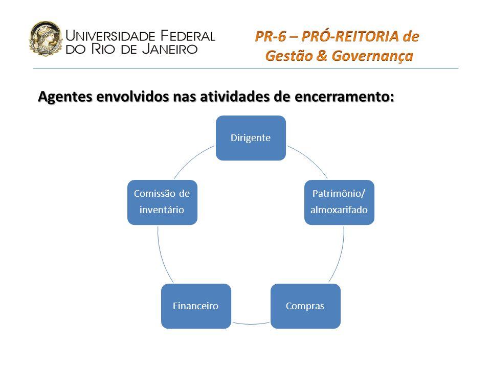 Dirigente Patrimônio/ almoxarifado ComprasFinanceiro Comissão de inventário Agentes envolvidos nas atividades de encerramento: