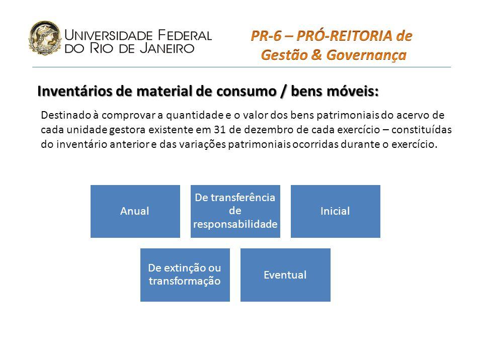 Consumo Imediato RMA Zerado Material de consumo em estoque Registrar as aquisições como materiais estocáveis providenciando a baixa por ocasião do consumo.