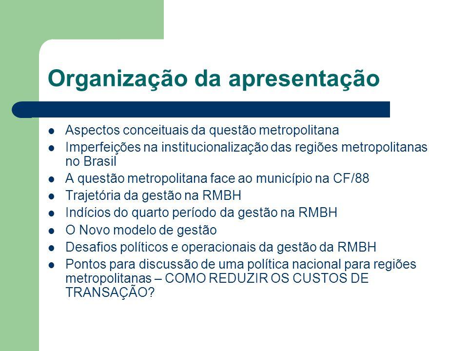 Organização da apresentação Aspectos conceituais da questão metropolitana Imperfeições na institucionalização das regiões metropolitanas no Brasil A q