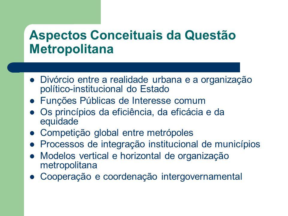 Aspectos Conceituais da Questão Metropolitana Divórcio entre a realidade urbana e a organização político-institucional do Estado Funções Públicas de I