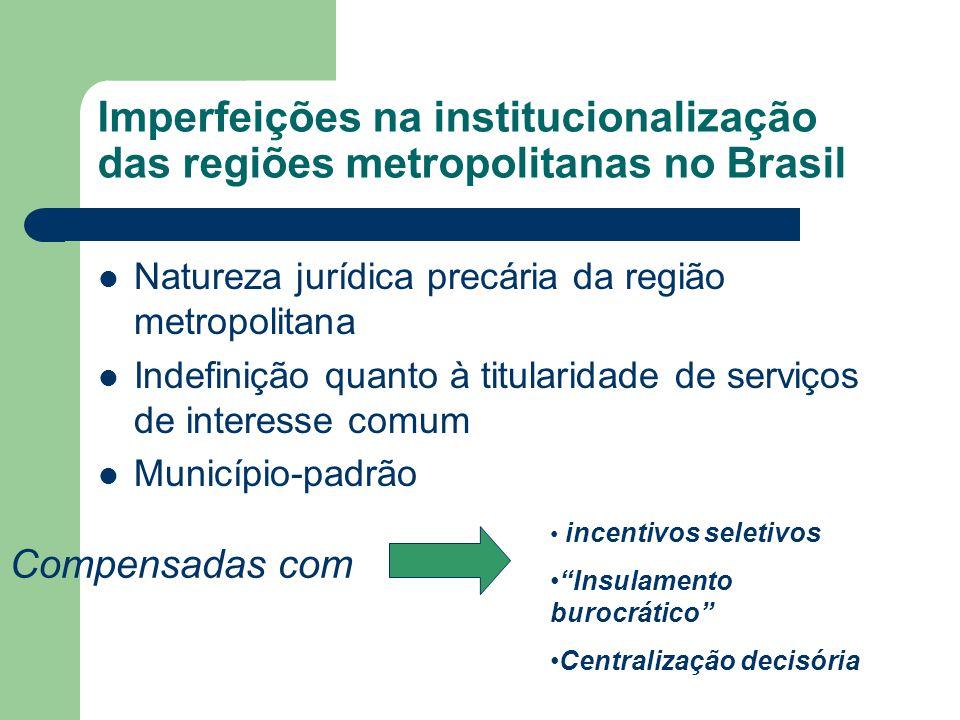 Imperfeições na institucionalização das regiões metropolitanas no Brasil Natureza jurídica precária da região metropolitana Indefinição quanto à titularidade de serviços de interesse comum Município-padrão Compensadas com incentivos seletivos Insulamento burocrático Centralização decisória