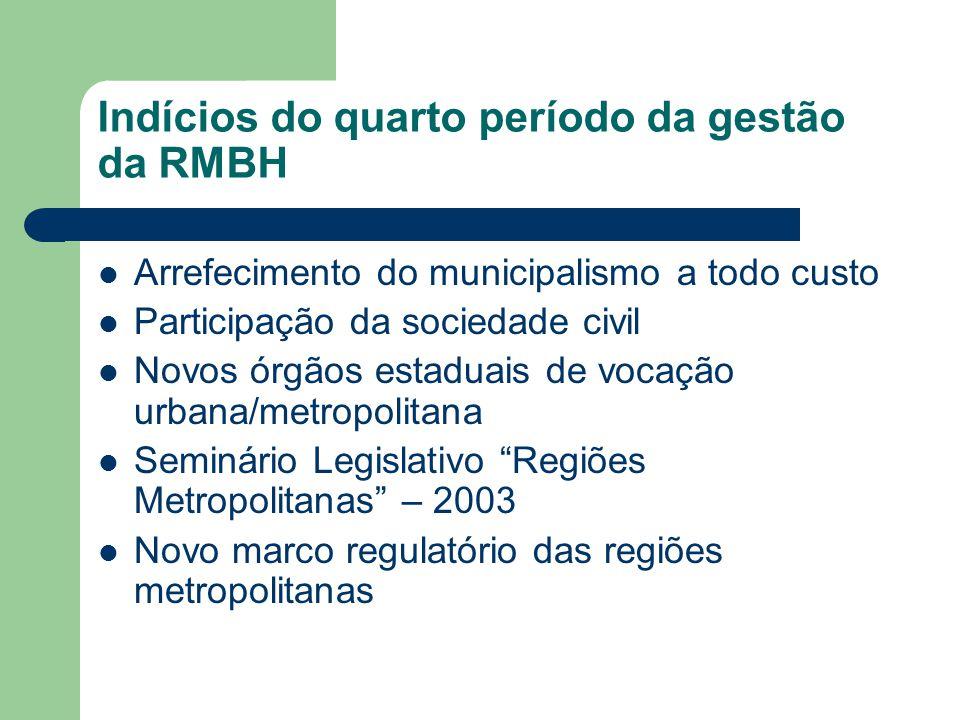 Indícios do quarto período da gestão da RMBH Arrefecimento do municipalismo a todo custo Participação da sociedade civil Novos órgãos estaduais de voc