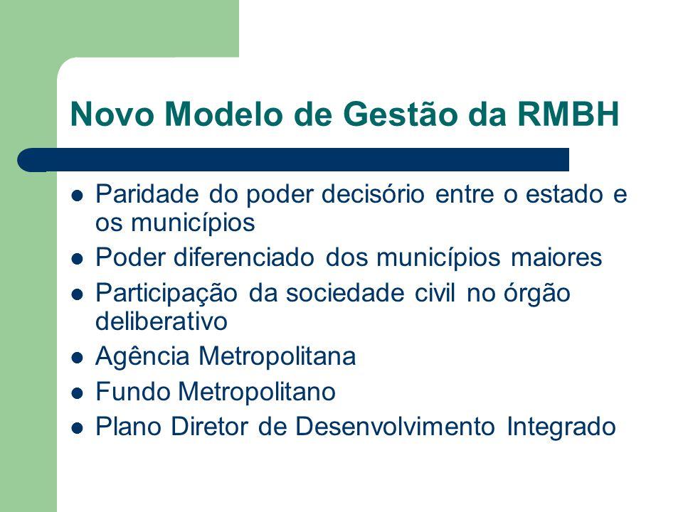 Novo Modelo de Gestão da RMBH Paridade do poder decisório entre o estado e os municípios Poder diferenciado dos municípios maiores Participação da soc