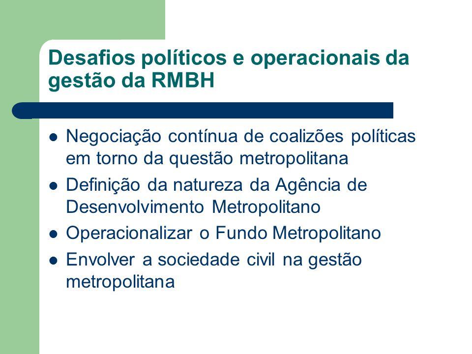 Desafios políticos e operacionais da gestão da RMBH Negociação contínua de coalizões políticas em torno da questão metropolitana Definição da natureza da Agência de Desenvolvimento Metropolitano Operacionalizar o Fundo Metropolitano Envolver a sociedade civil na gestão metropolitana