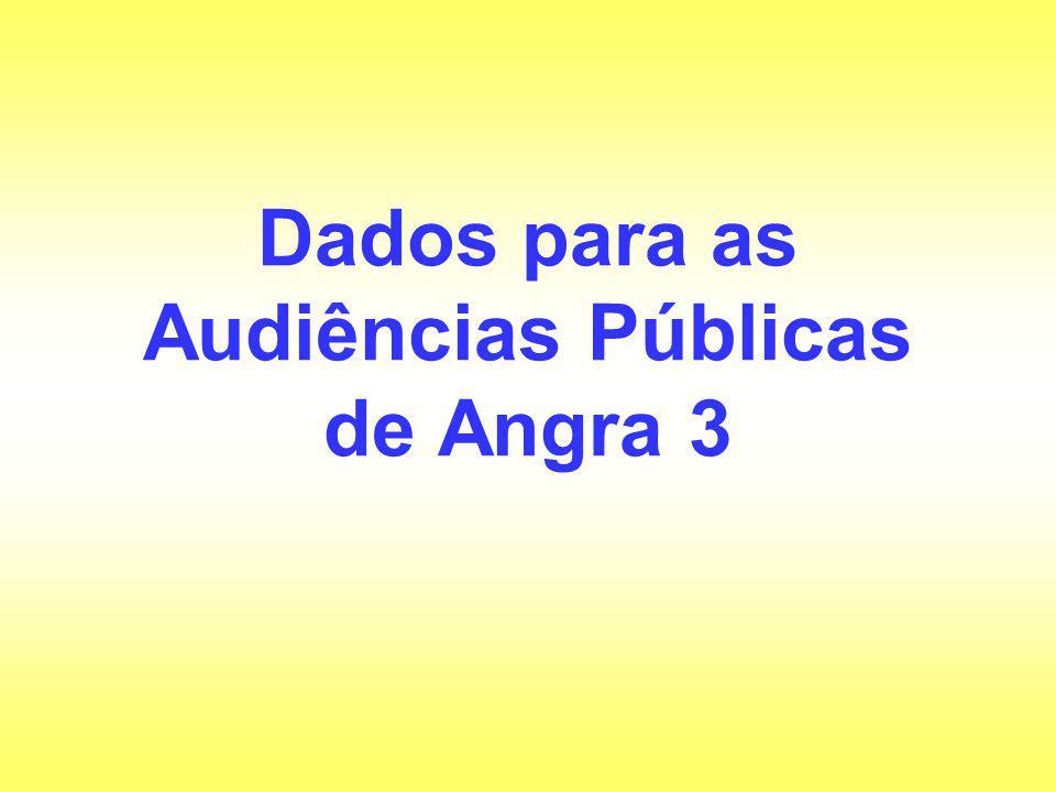 Dados para as Audiências Públicas de Angra 3