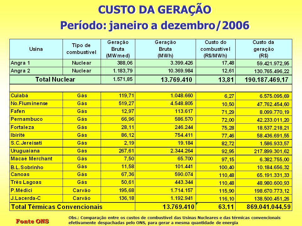Fonte ONS CUSTO DA GERAÇÃO Período: janeiro a dezembro/2006 CUSTO DA GERAÇÃO Período: janeiro a dezembro/2006 Obs.: Comparação entre os custos de comb