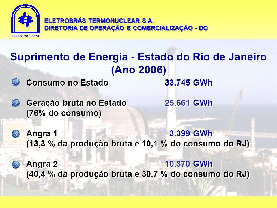ELETRONUCLEAR ELETROBRÁS TERMONUCLEAR S.A. DIRETORIA DE OPERAÇÃO E COMERCIALIZAÇÃO - DO ELETROBRÁS TERMONUCLEAR S.A. DIRETORIA DE OPERAÇÃO E COMERCIAL