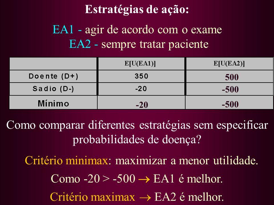 EA1 - agir de acordo com o exame EA2 - sempre tratar paciente Critério minimax: maximizar a menor utilidade. Estratégias de ação: Como comparar difere