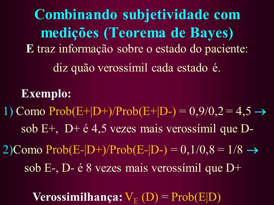 Combinando subjetividade com medições (Teorema de Bayes) E traz informação sobre o estado do paciente: diz quão verossímil cada estado é. Exemplo: 1)