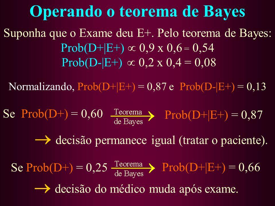 Operando o teorema de Bayes Normalizando, Prob(D+|E+) = 0,87 e Prob(D-|E+) = 0,13 decisão permanece igual (tratar o paciente). Se Prob(D+) = 0,25 Supo