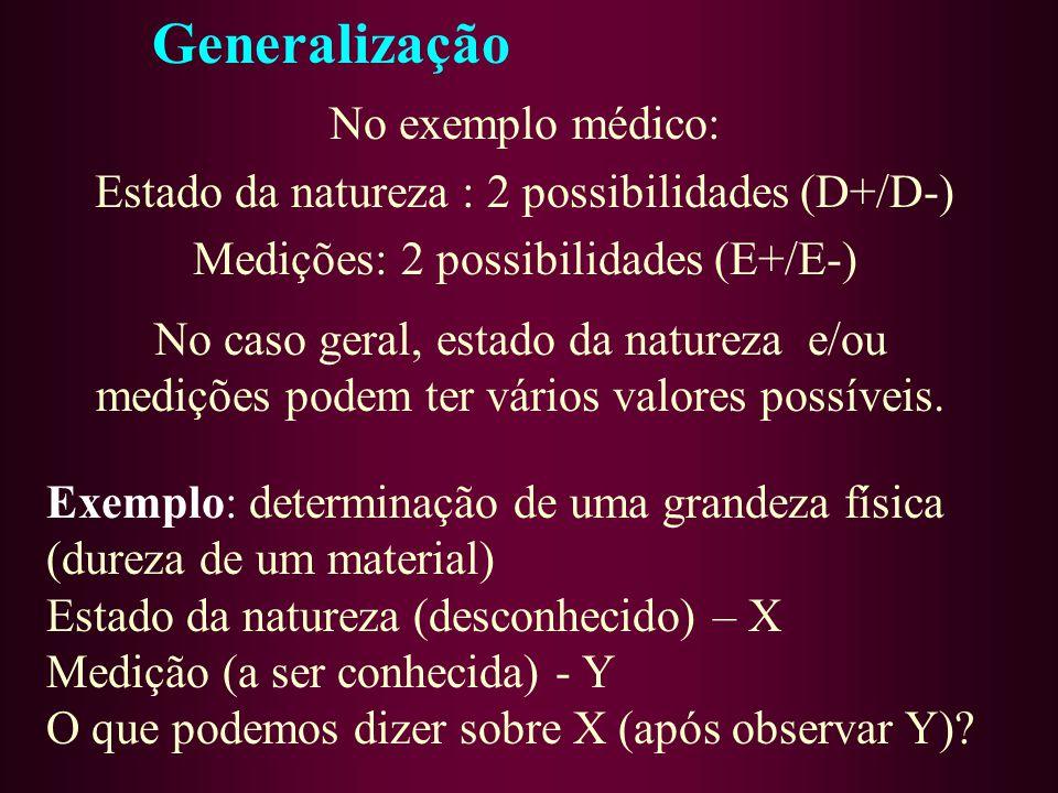 No caso geral, estado da natureza e/ou medições podem ter vários valores possíveis. No exemplo médico: Estado da natureza : 2 possibilidades (D+/D-) M